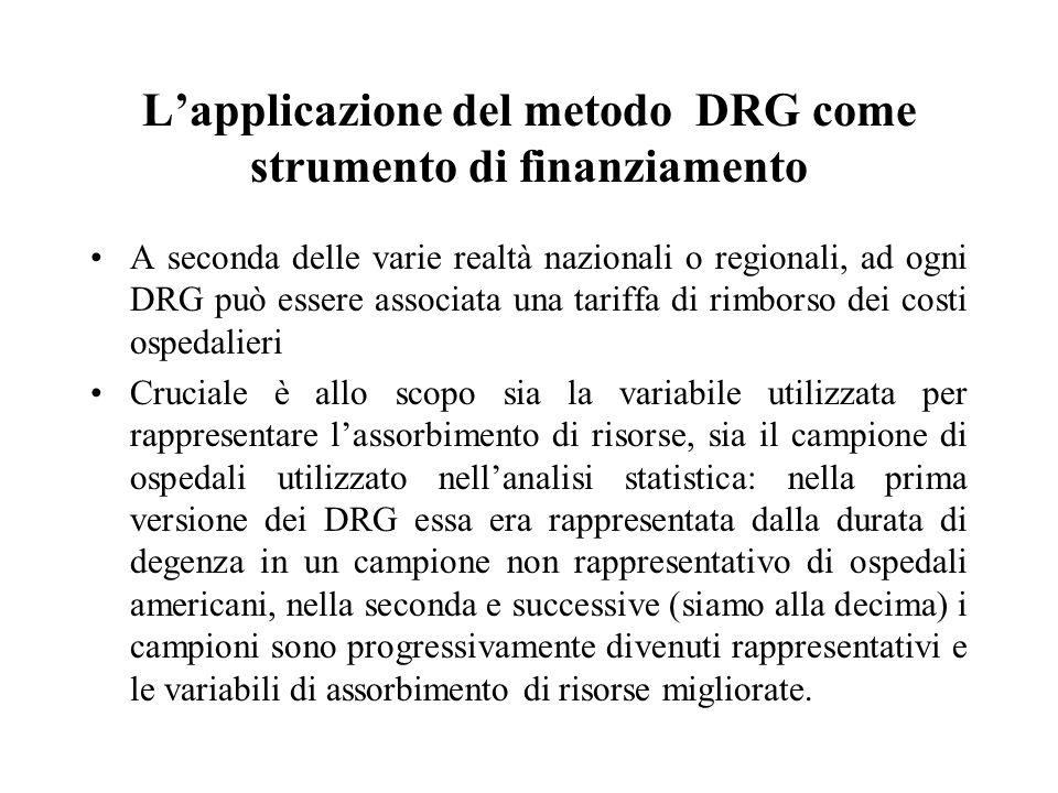 L'applicazione del metodo DRG come strumento di finanziamento