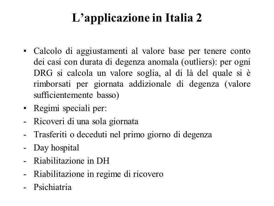L'applicazione in Italia 2