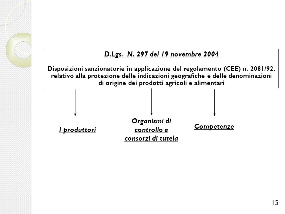 Organismi di controllo e consorzi di tutela