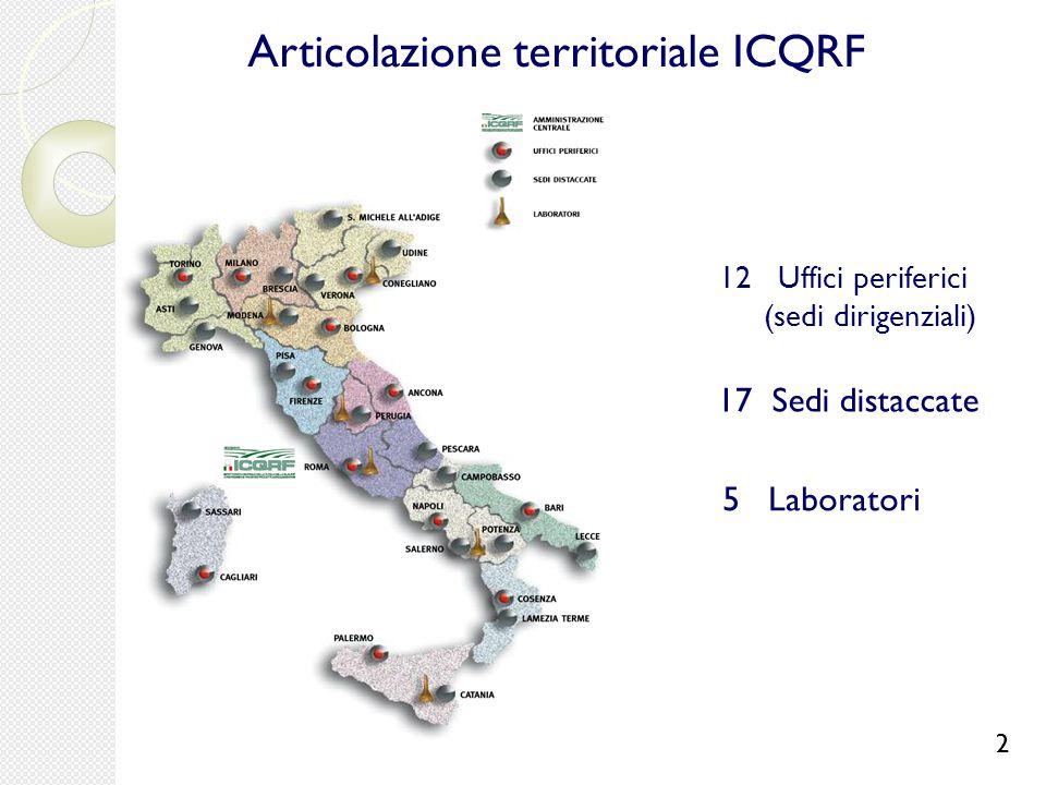 Articolazione territoriale ICQRF