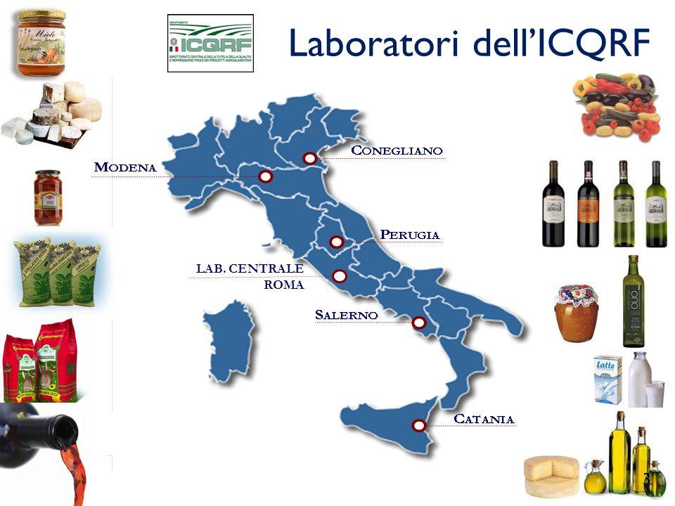 Laboratori dell'ICQRF