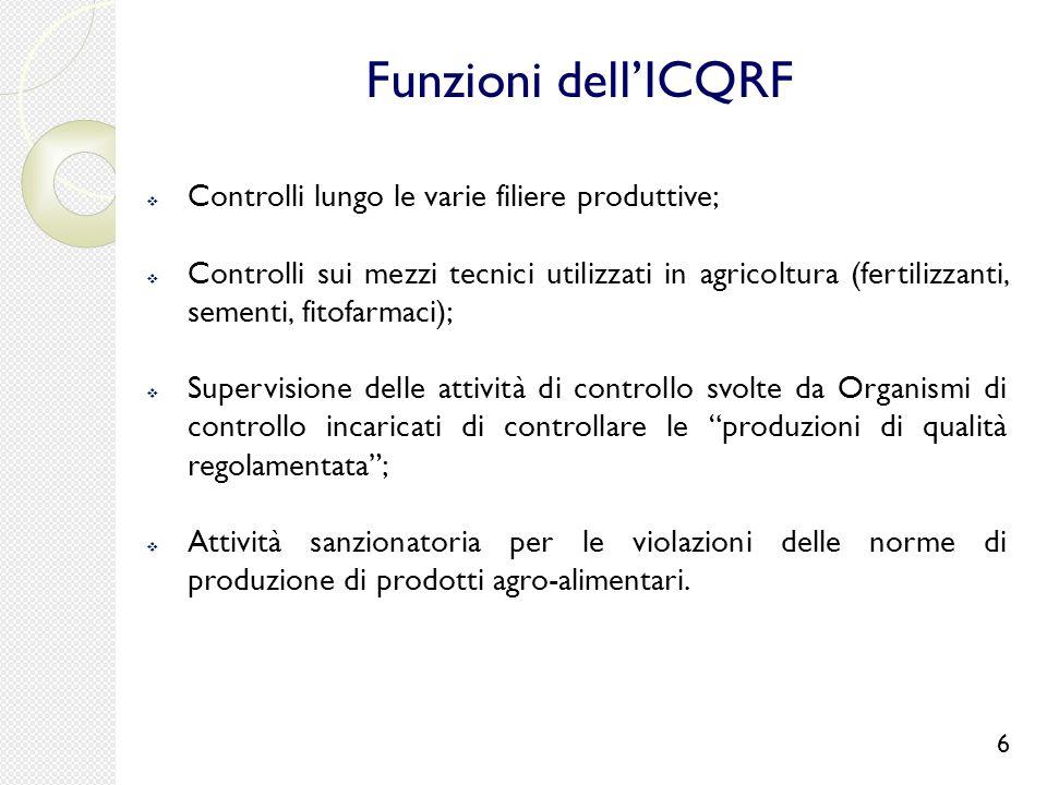 Funzioni dell'ICQRF Controlli lungo le varie filiere produttive;