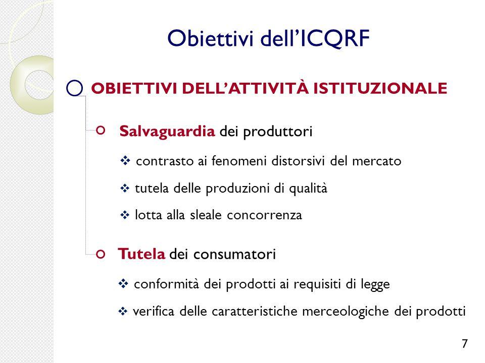 Obiettivi dell'ICQRF OBIETTIVI DELL'ATTIVITÀ ISTITUZIONALE