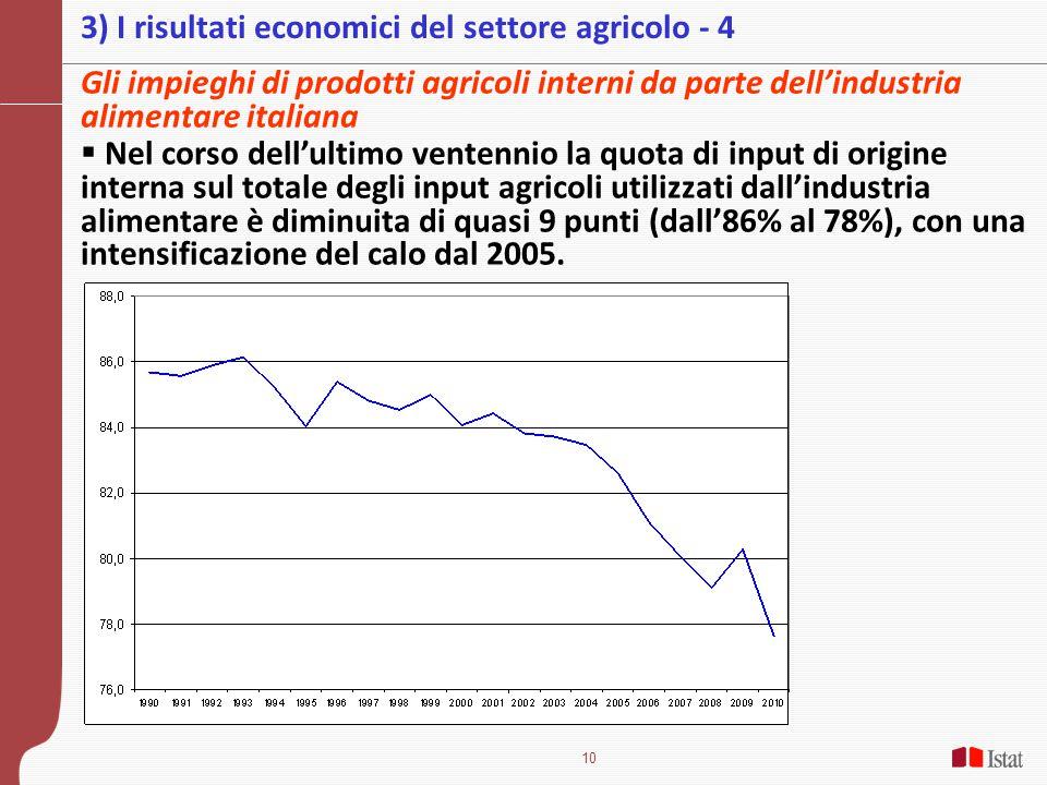 3) I risultati economici del settore agricolo - 4