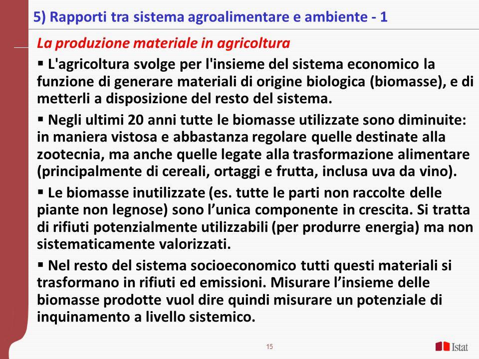 5) Rapporti tra sistema agroalimentare e ambiente - 1