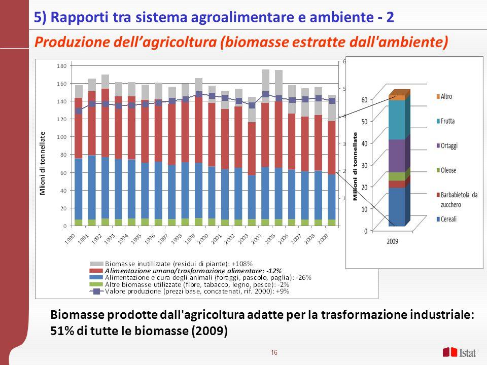 5) Rapporti tra sistema agroalimentare e ambiente - 2