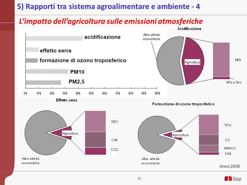 5) Rapporti tra sistema agroalimentare e ambiente - 4