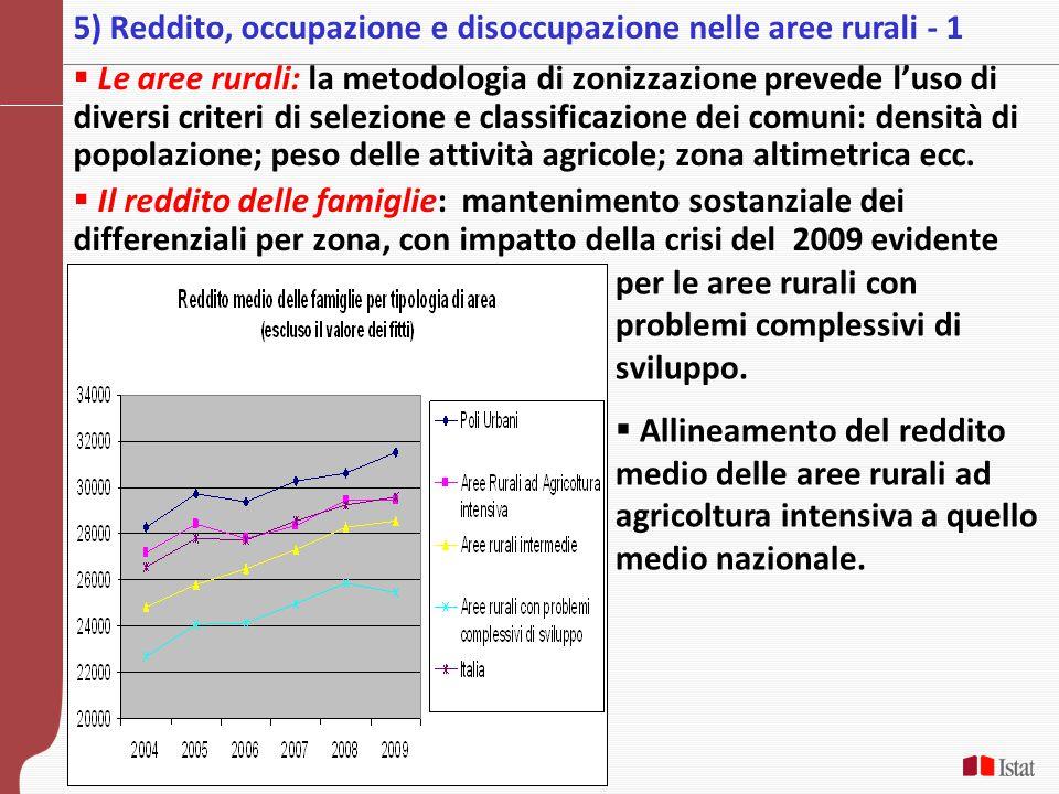 5) Reddito, occupazione e disoccupazione nelle aree rurali - 1
