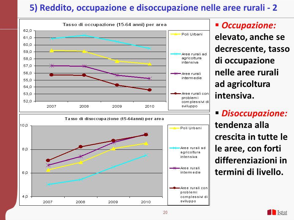 5) Reddito, occupazione e disoccupazione nelle aree rurali - 2