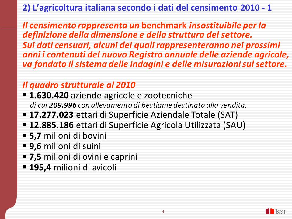 2) L'agricoltura italiana secondo i dati del censimento 2010 - 1