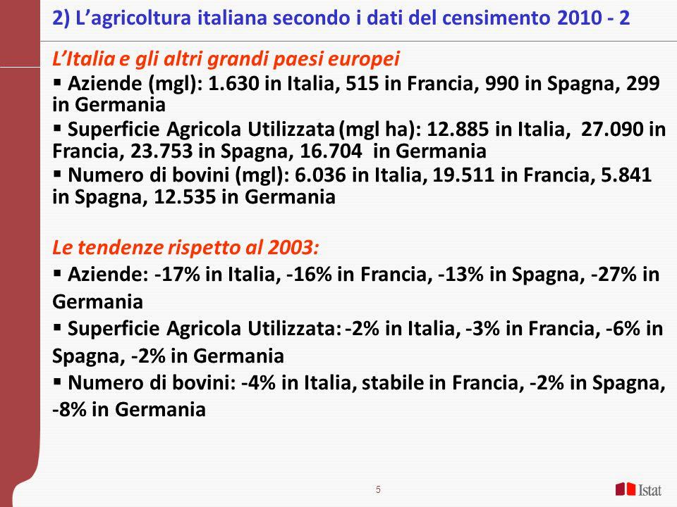 2) L'agricoltura italiana secondo i dati del censimento 2010 - 2