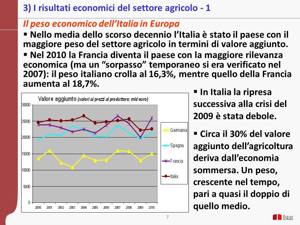 3) I risultati economici del settore agricolo - 1