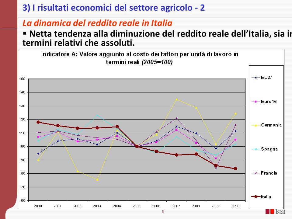 3) I risultati economici del settore agricolo - 2