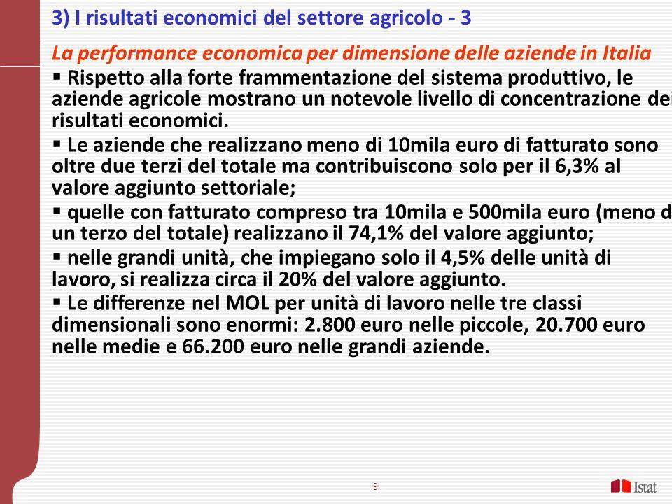 3) I risultati economici del settore agricolo - 3