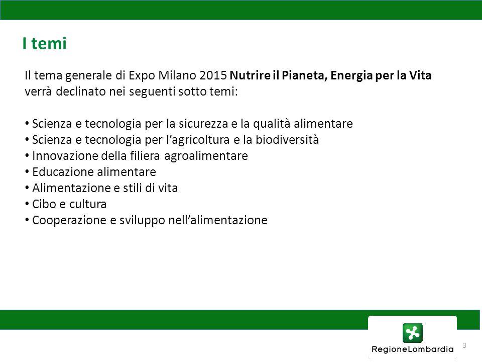 I temi Il tema generale di Expo Milano 2015 Nutrire il Pianeta, Energia per la Vita. verrà declinato nei seguenti sotto temi: