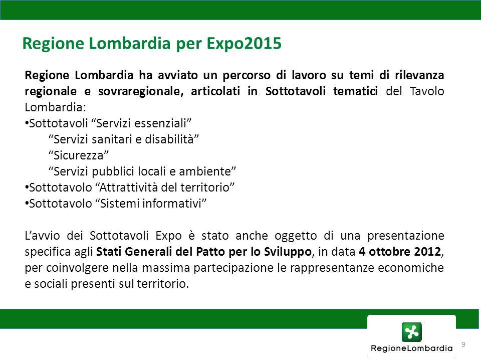 Regione Lombardia per Expo2015