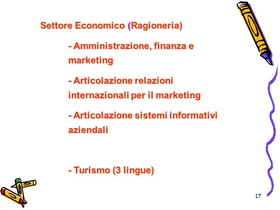 Settore Economico (Ragioneria) - Amministrazione, finanza e marketing