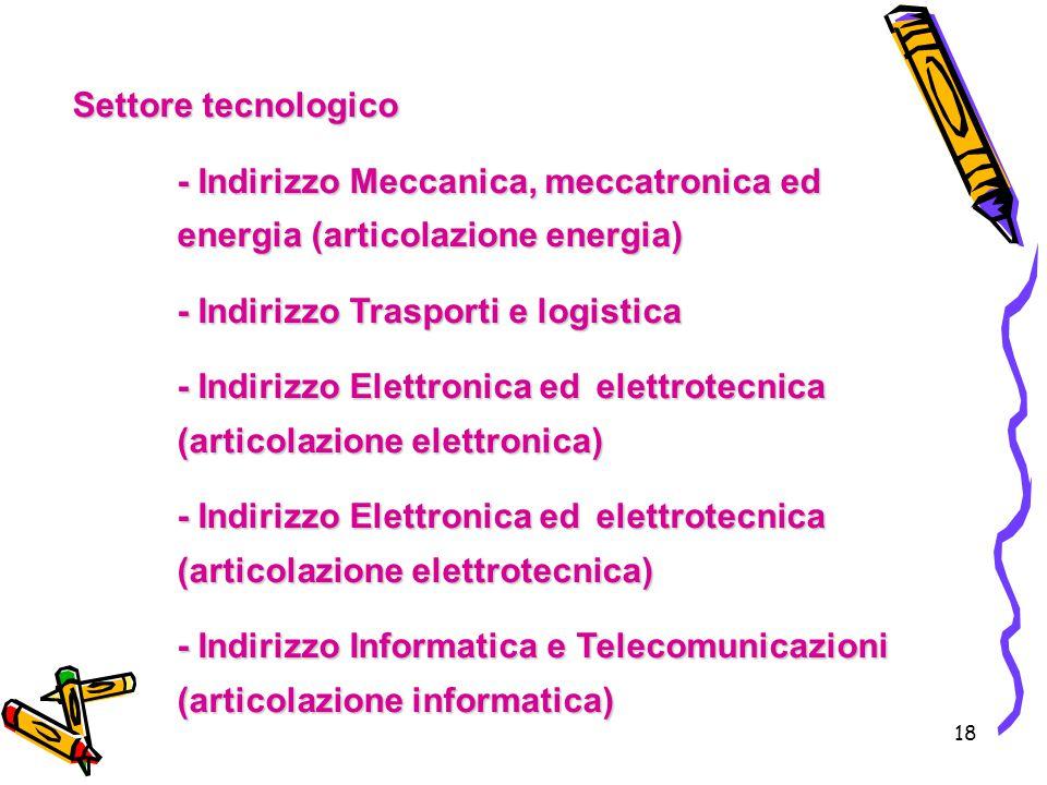 - Indirizzo Meccanica, meccatronica ed energia (articolazione energia)
