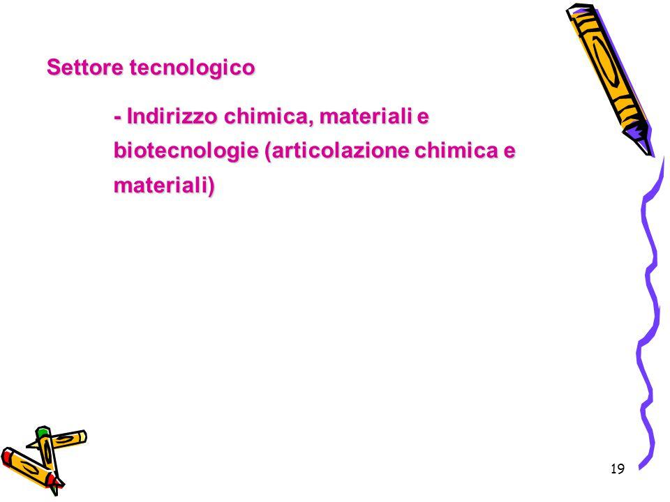 Settore tecnologico - Indirizzo chimica, materiali e biotecnologie (articolazione chimica e materiali)