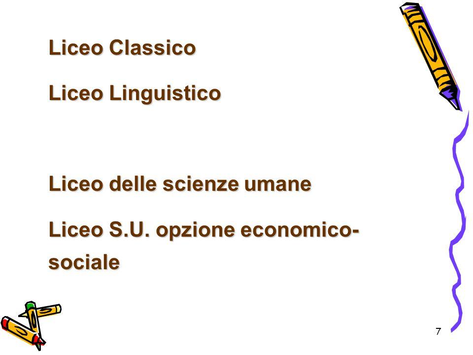 Liceo delle scienze umane Liceo S.U. opzione economico-sociale