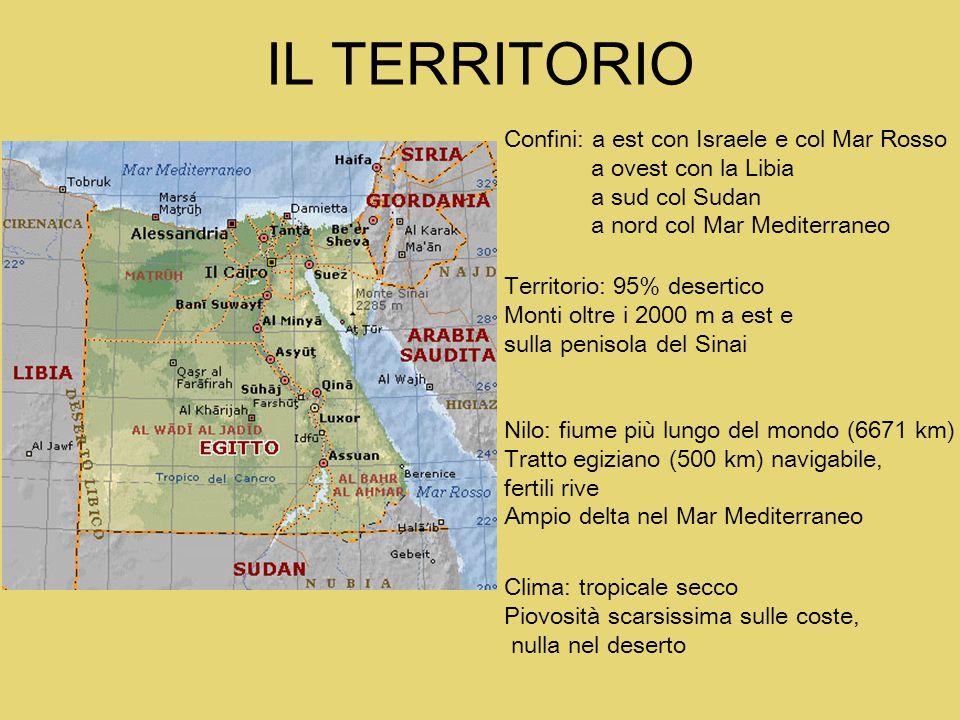 IL TERRITORIO Confini: a est con Israele e col Mar Rosso