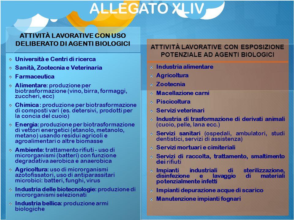 ALLEGATO XLIV ATTIVITÀ LAVORATIVE CON USO DELIBERATO DI AGENTI BIOLOGICI. Università e Centri di ricerca.