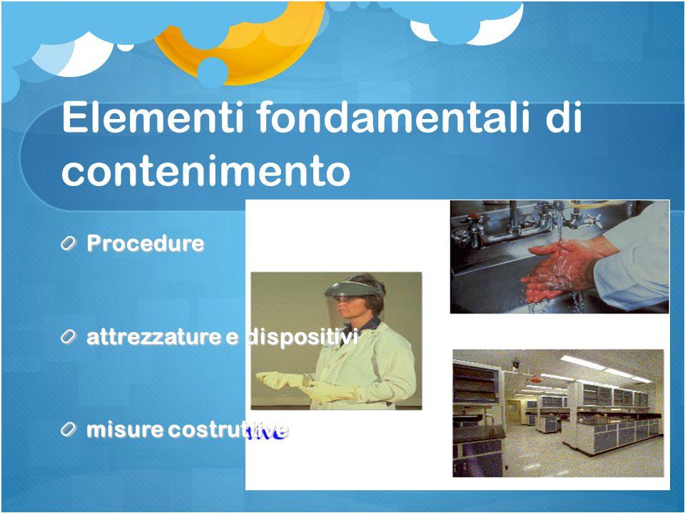 Elementi fondamentali di contenimento