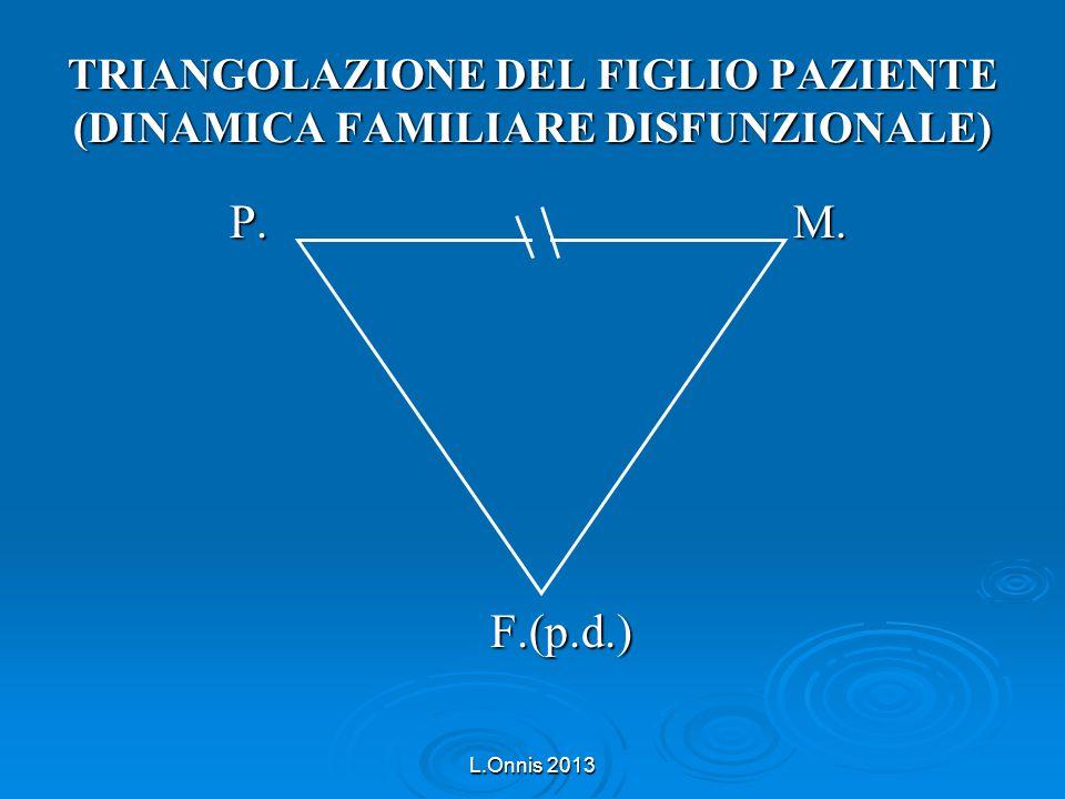 TRIANGOLAZIONE DEL FIGLIO PAZIENTE (DINAMICA FAMILIARE DISFUNZIONALE)
