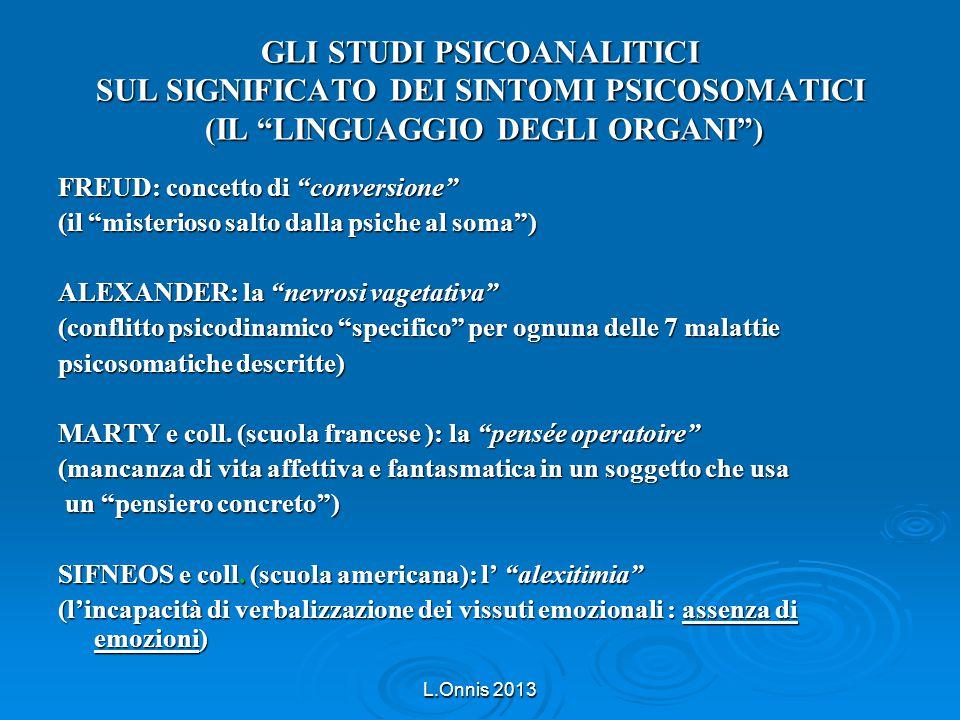 GLI STUDI PSICOANALITICI SUL SIGNIFICATO DEI SINTOMI PSICOSOMATICI (IL LINGUAGGIO DEGLI ORGANI )