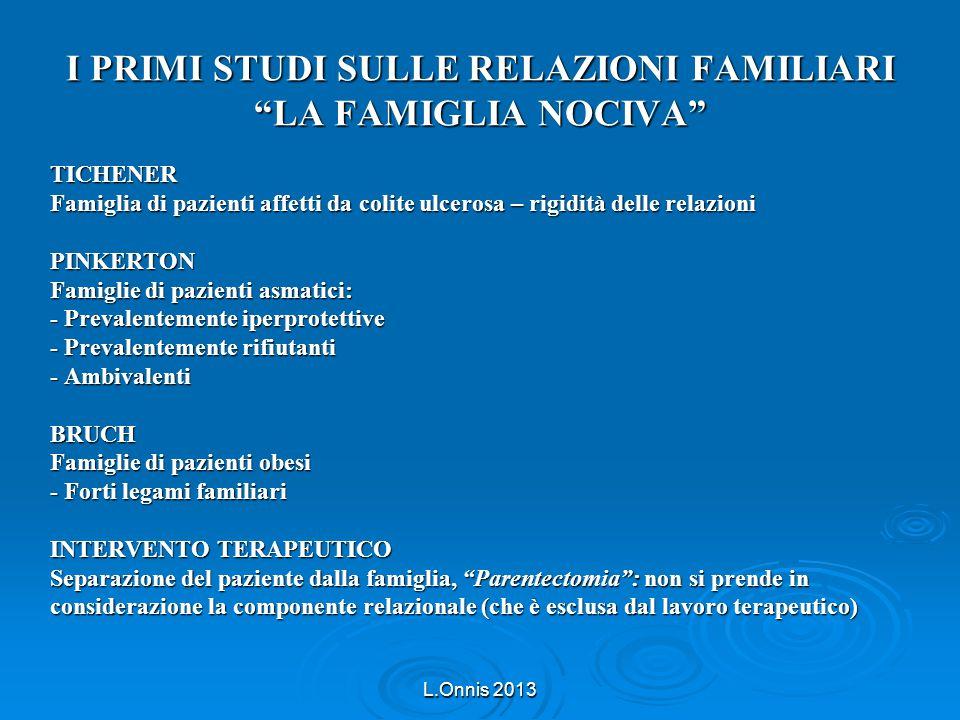 I PRIMI STUDI SULLE RELAZIONI FAMILIARI LA FAMIGLIA NOCIVA