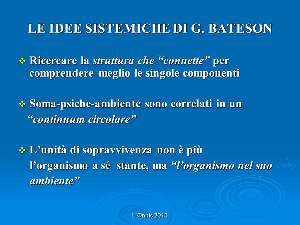 LE IDEE SISTEMICHE DI G. BATESON