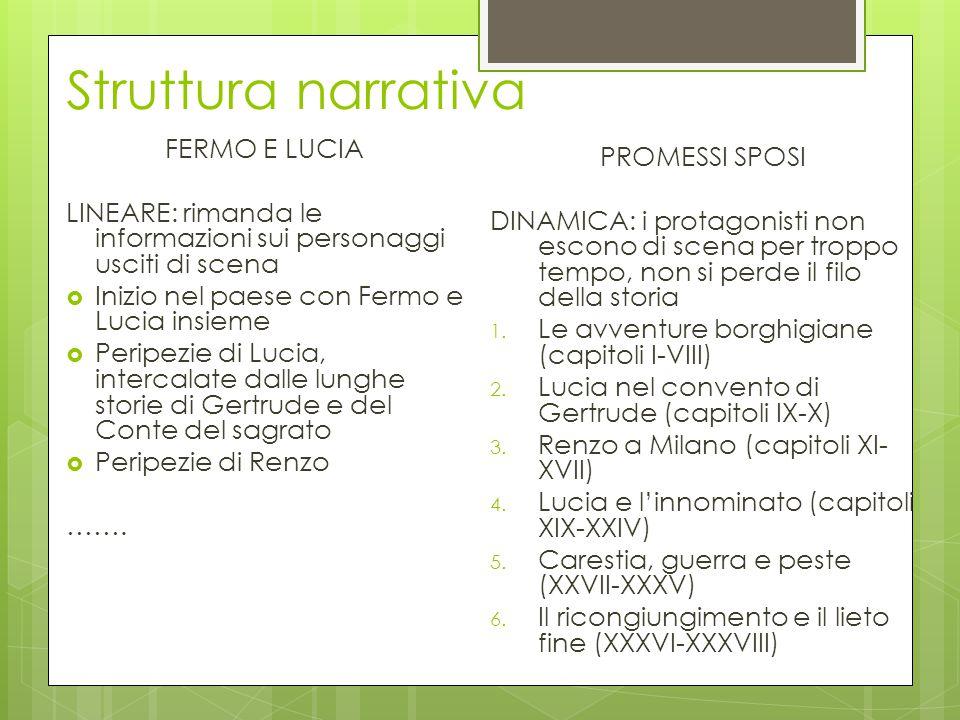 Struttura narrativa FERMO E LUCIA PROMESSI SPOSI