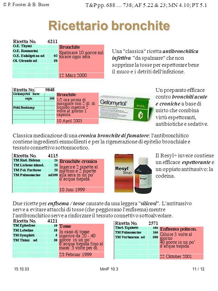 Ricettario bronchite