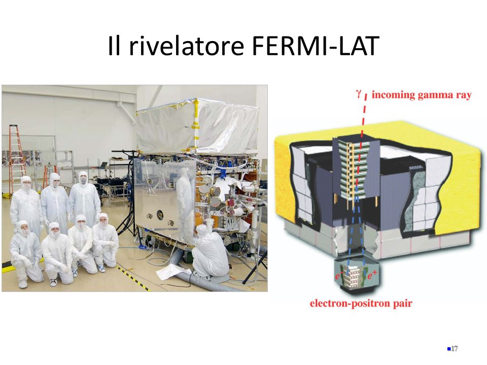 Il rivelatore FERMI-LAT