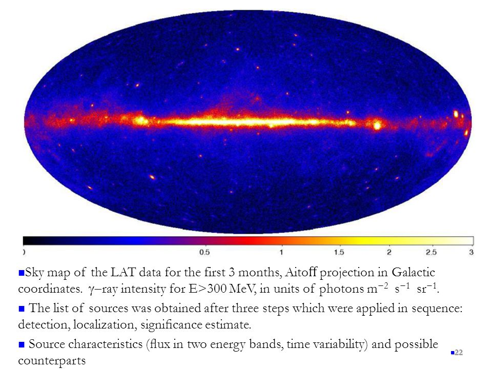 Sky map of the LAT data for the first 3 months, Aitoff projection in Galactic coordinates. g-ray intensity for E>300 MeV, in units of photons m−2 s−1 sr−1.