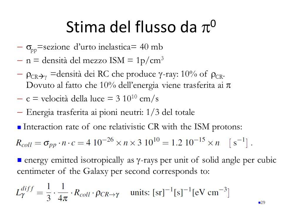 Stima del flusso da p0 spp=sezione d'urto inelastica= 40 mb