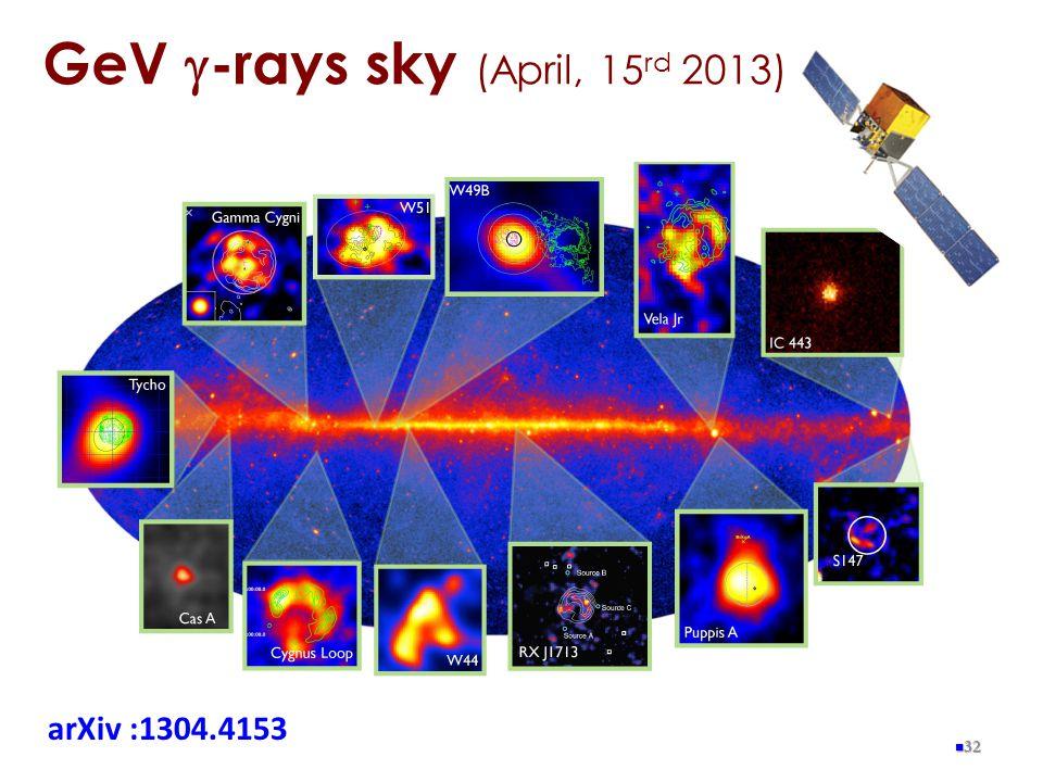 GeV g-rays sky (April, 15rd 2013)