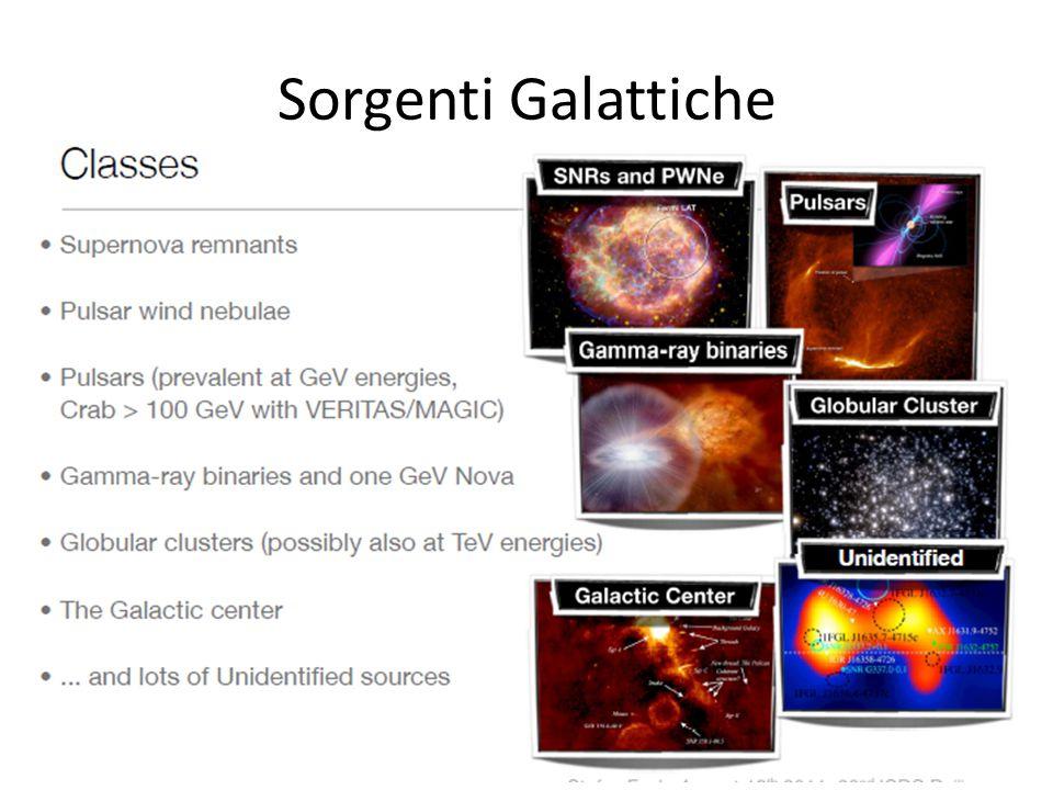 Sorgenti Galattiche