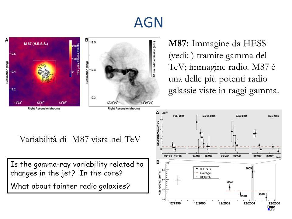 AGN M87: Immagine da HESS (vedi: ) tramite gamma del TeV; immagine radio. M87 è una delle più potenti radio galassie viste in raggi gamma.