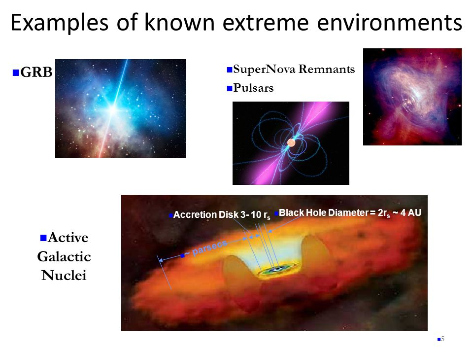 Examples of known extreme environments