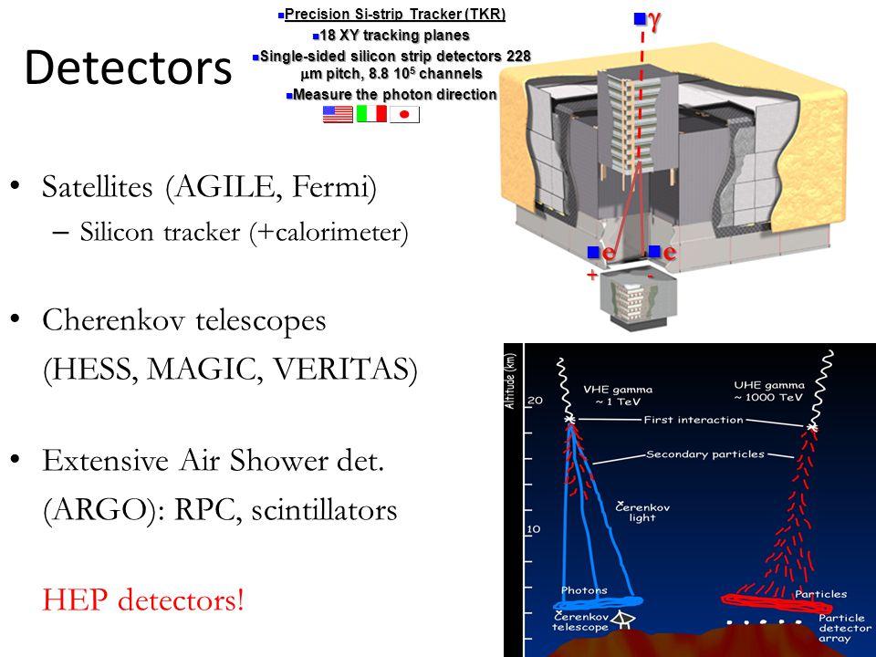 Detectors Satellites (AGILE, Fermi) Cherenkov telescopes
