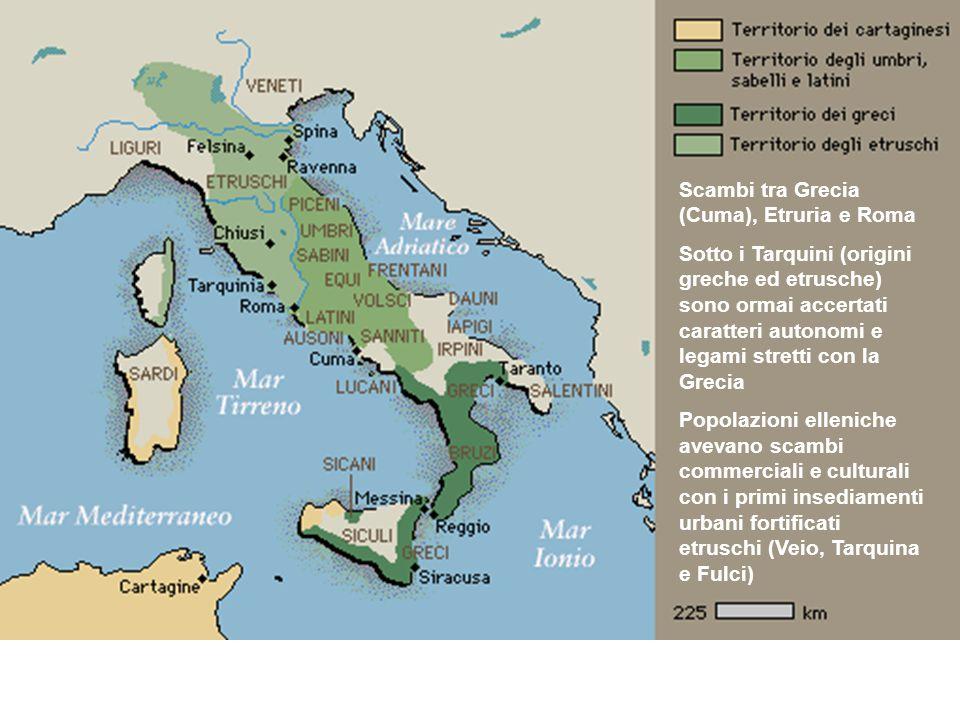 Scambi tra Grecia (Cuma), Etruria e Roma