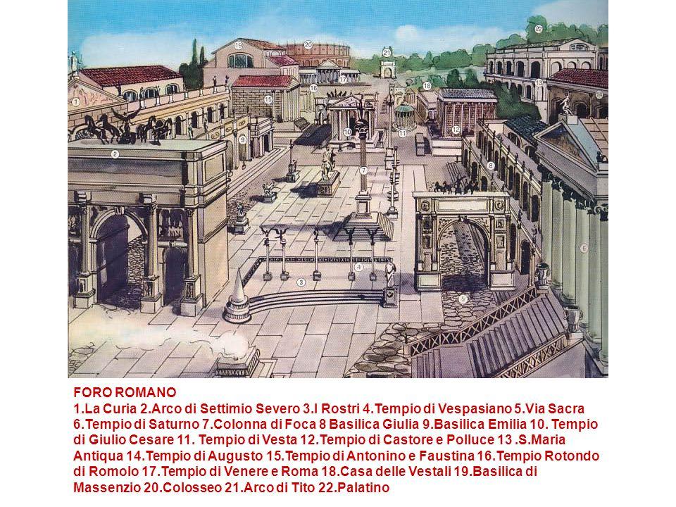 FORO ROMANO 1. La Curia 2. Arco di Settimio Severo 3. I Rostri 4