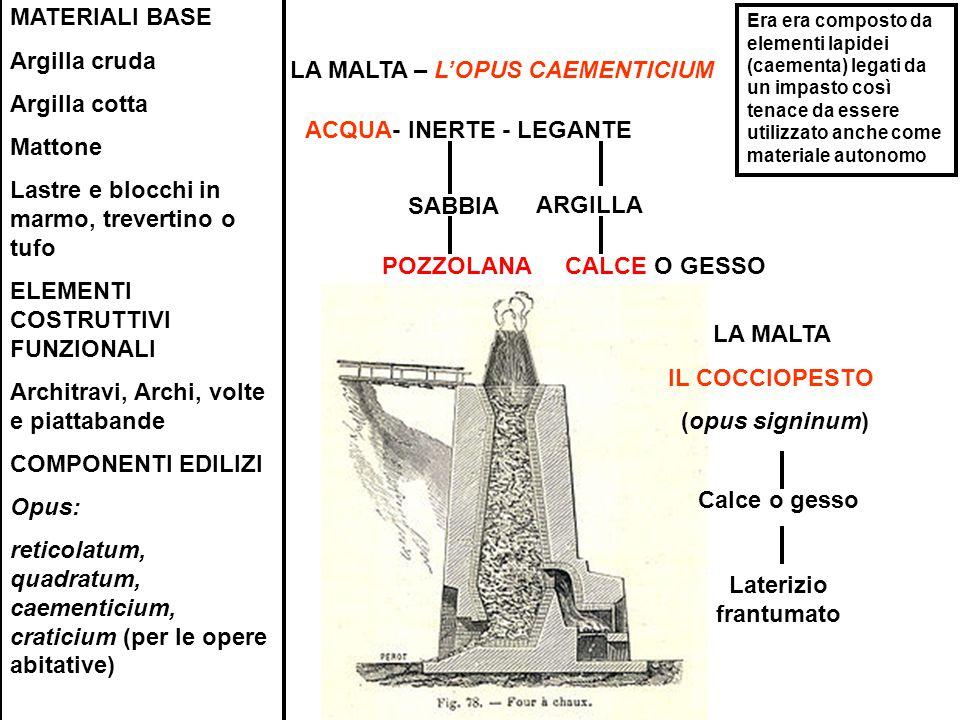 LA MALTA – L'OPUS CAEMENTICIUM ACQUA- INERTE - LEGANTE