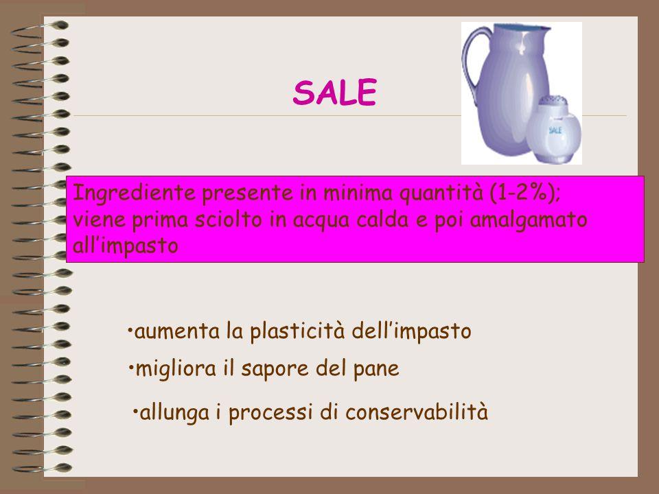 SALE Ingrediente presente in minima quantità (1-2%);