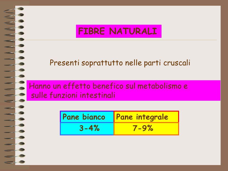 FIBRE NATURALI Presenti soprattutto nelle parti cruscali