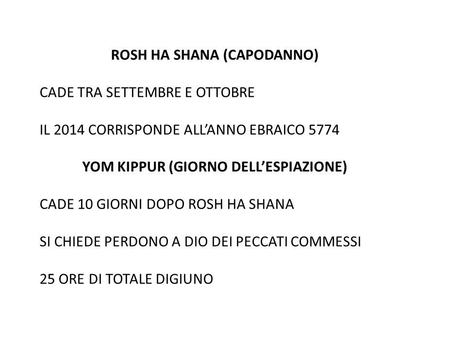 ROSH HA SHANA (CAPODANNO) YOM KIPPUR (GIORNO DELL'ESPIAZIONE)