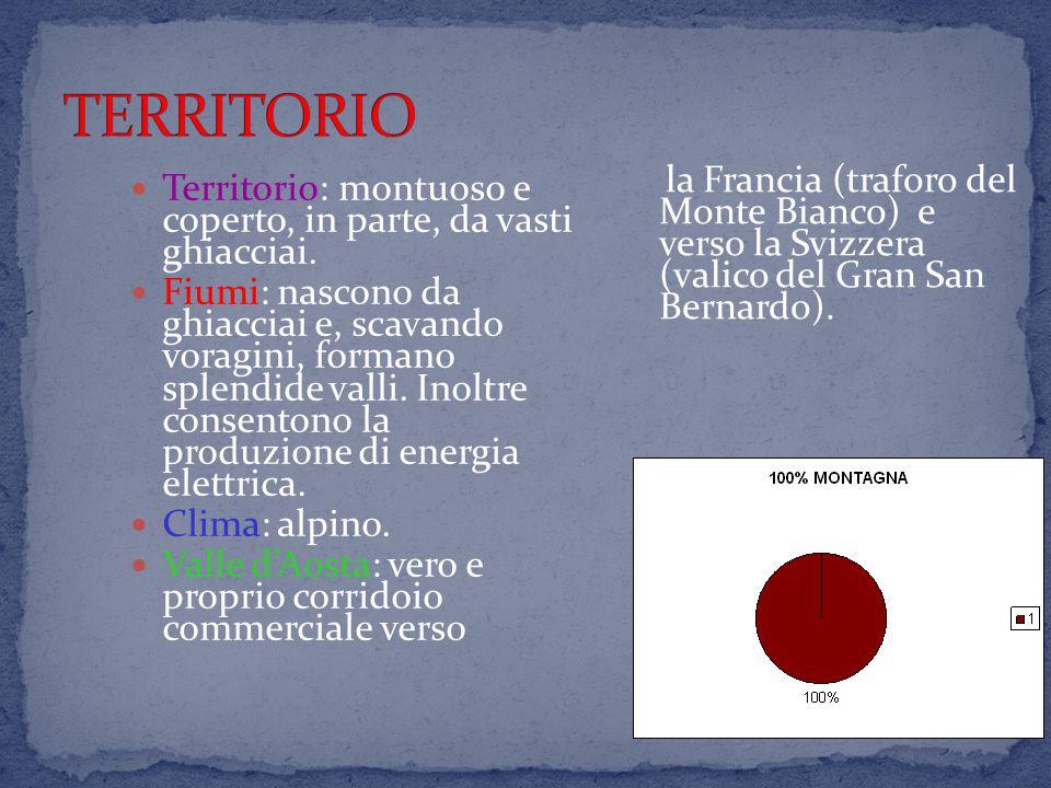 TERRITORIO la Francia (traforo del Monte Bianco) e verso la Svizzera (valico del Gran San Bernardo).