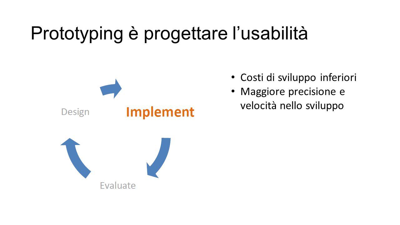 Prototyping è progettare l'usabilità