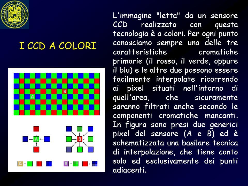 L immagine letta da un sensore CCD realizzato con questa tecnologia è a colori. Per ogni punto conosciamo sempre una delle tre caratteristiche cromatiche primarie (il rosso, il verde, oppure il blu) e le altre due possono essere facilmente interpolate ricorrendo ai pixel situati nell intorno di quell area, che sicuramente saranno filtrati anche secondo le componenti cromatiche mancanti. In figura sono presi due generici pixel del sensore (A e B) ed è schematizzata una basilare tecnica di interpolazione, che tiene conto solo ed esclusivamente dei punti adiacenti.